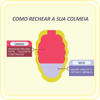 Por_o_de_recheio_Colmeia_web